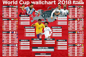 World Cup Planner Chart 2018 World Cup 2018 Wallchart Download Yours For Free With All