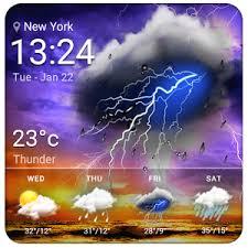 Bildergebnis für Wettervorhersage