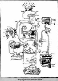 wiring diagram for universal ignition switch wiring wiring diagram for boat ignition the wiring diagram on wiring diagram for universal ignition switch