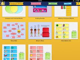 Kidspiration Venn Diagram Kidspiration Maps Review For Teachers Common Sense Education
