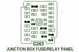 1998 ford f 150 4×4 4 6l fuse box diagram car fuse box diagram 1998 ford f 150 4x4 4 6l fuse box diagram 300x198 1998 ford f 150 4x4