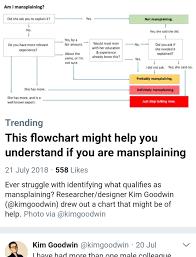 Mansplaining Chart Mansplaining Album On Imgur