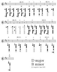 27 Best Clarinet Images Clarinet Sheet Music Bass Clarinet