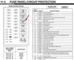 similiar a 1999 ford f350 drawing keywords 1999 ford f350 fuse panel 1999 ford f350 fuse box diagram