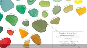 zoomed in photo of carter sea glass rarity chart