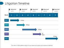 Litigation Timeline Template Litigation Timeline Example Of Ppt Presentation Powerpoint