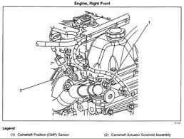 solved where is the camshaft position sensor in the 2009 fixya assuming you have a 4 2l engine here is the location