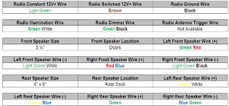2014 hyundai accent wiring schematics wiring free wiring diagrams 2004 Hyundai Accent Radio Wiring Diagram 1997 hyundai elantra car stereo wiring diagram radiobuzz48 2014 hyundai accent wiring schematics at mehrnet hyundai elantra 2004 radio wire diagram