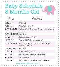 7 Months Baby Schedule Lamasa Jasonkellyphoto Co