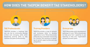 training and adult education professional competency model taepcm benefits of taepcm