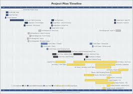 Example Of Timeline Chart Project Plan Timeline Created With Timeline Maker Pro