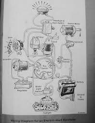 harley evo chopper wiring diagram wiring diagram and hernes easy wire diagram 99 harley evo chopper automotive wiring