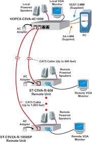 vga video splitter cat5 distribution amplifier multipoint extender vga video audio splitter extender via cat5 to 1 000 feet 4 and 8 port