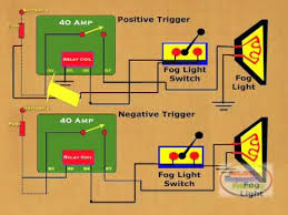 how to wire relay fog lights how to wire relay fog lights
