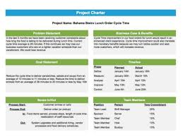 Green Belt Project Storyboard Template Example
