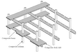 Figure 1 Steel concrete composite frame Scientific Diagram