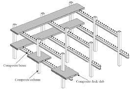 steel concrete composite frame