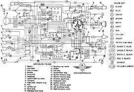 harley davidson wiring diagrams and schematics 1976 fl flh