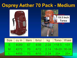 Backpacks How To Pack Them Ppt Video Online Download