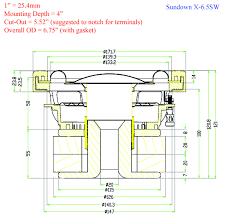x v 2 series measurements
