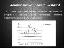 Презентация Внутрилабораторный контроль качества Контрольные правила westgard 12s если одно контрольное измерение оказалось