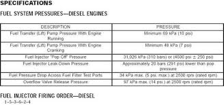fuel pressure specification for bosch vp44 injection pump fuel vp44 injection pump diagram at Vp44 Wiring Diagram