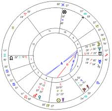 Visual Astrology Newsletter July 2011