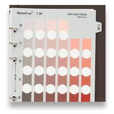 Munsell Soil Color Book Envco