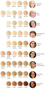 Bareminerals Original Foundation Colour Chart Jane Iredale Color Chart