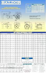 square picture frame sizes small size of motor chart pdf standard poster si locked rotor cur motor frame size