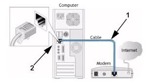 routers of course mobility on a wired system is very limited while wireless offers outstanding mobility features