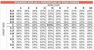 Diamond Size And Weight Chart Www Bedowntowndaytona Com