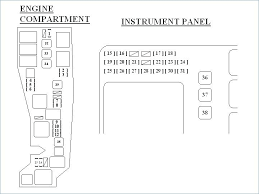 wiring diagram 3 way switch with receptacle corolla fuse box 2000 Camry Fuse Box Location at 16 Camry Fuse Box Location