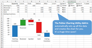 Data For Waterfall Chart Interactive Waterfall Chart Dashboard Excel Campus