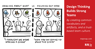 How Do Designers Think Design Thinking Builds Strong Teams