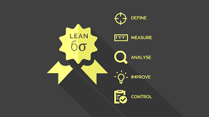Lean Six Sigma Yellow Belt Course Lean Consulting