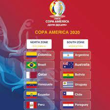 قرعة كوبا أمريكا 2020 | أقام اتحاد... - Chouf Sport Officiel
