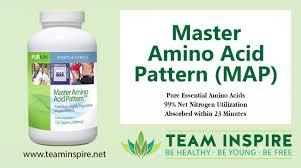 Master Amino Acid Pattern Amazing Product Video Master Amino Acid Pattern MAP YouTube