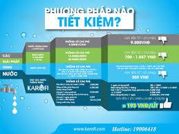 Tiết kiệm hơn với máy lọc nước uống RO Karofi - Máy lọc nước Karofi - Giá  rẻ nhất Hà Nội