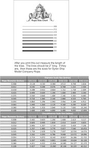 Rope Size Chart Syren Rope Rocket Commercial Sources For Ropewalk Machines