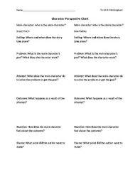 To Kill A Mockingbird Character Chart Worksheets Teaching