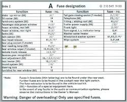 mercedes benz ml320 fuse diagram wiring diagrams cks Chevy Fuse Box Diagram at W205 Fuse Box Diagram