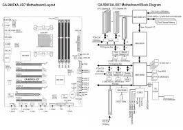 990fx block diagram reading online wiring diagram guide • 990fx block diagram simple wiring diagram site rh 20 13 1 ohnevergnuegen de 990fx chipset 990fx