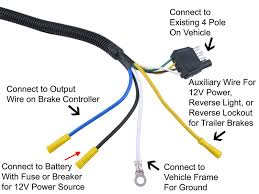 4 pin to 7 pin trailer adapter wiring diagram 4 wiring diagram for 5 wire trailer plug the wiring diagram on 4 pin to 7 pin