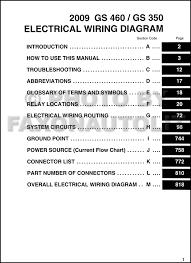 lexus gs wiring diagram lexus auto wiring diagram schematic 2009 lexus gs 350 and gs 460 wiring diagram manual original on lexus gs 350 wiring