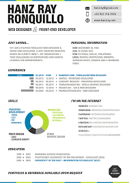 Web Developer Resu Elegant Front End Web Developer Resume Example ...