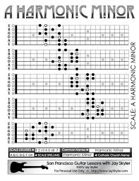 Harmonic Key Chart Harmonic Minor Scale Guitar Patterns Fretboard Chart Key
