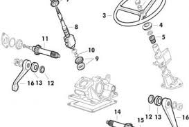 wiring diagram for cub cadet wiring diagram schematics wiring diagram for cub cadet wiring image about wiring