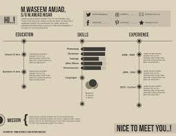 Resume Design Tutorial For Professional Designers