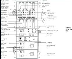 93 explorer fuse box diagram wire center \u2022 1994 ford explorer fuse box 1993 explorer fuse panel auto wiring diagram today u2022 rh autodiagram today grand cherokee fuse diagram